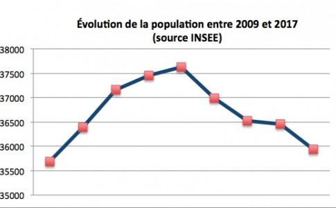 10-01-17-evolution-population