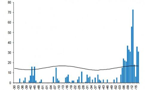 09-05-17-Consultations-pour-varicelle-chez-un-medecin-generaliste